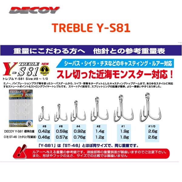 DECOY TREBLE Y-S81
