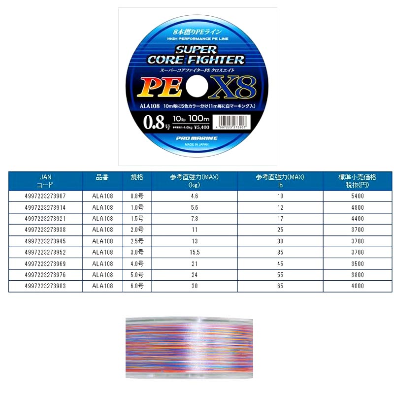 PRO MARINE SUPER CORE FIGHTER PE X8 100M #2